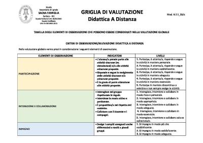 Criteri di valutazione per giudizio globale_Sacra Famiglia