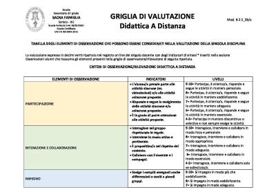 Criteri di valutazione per voto finale singola disciplina_Sacra Famiglia