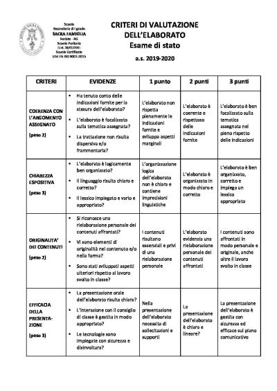 Criteri per valutazione elaborato_Sacra Famiglia
